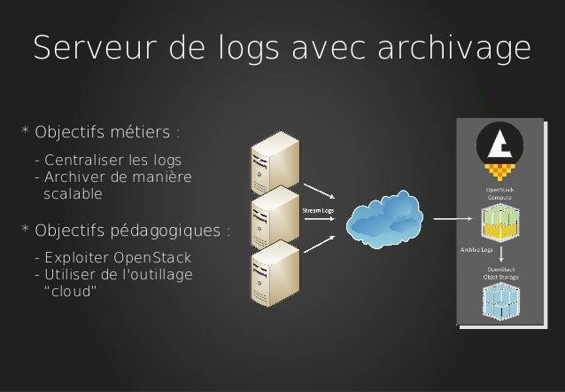 Serveur de logs avec archivage * Objectifs métiers : - Centraliser les logs - Archiver de manière scalable * Objectifs péd...
