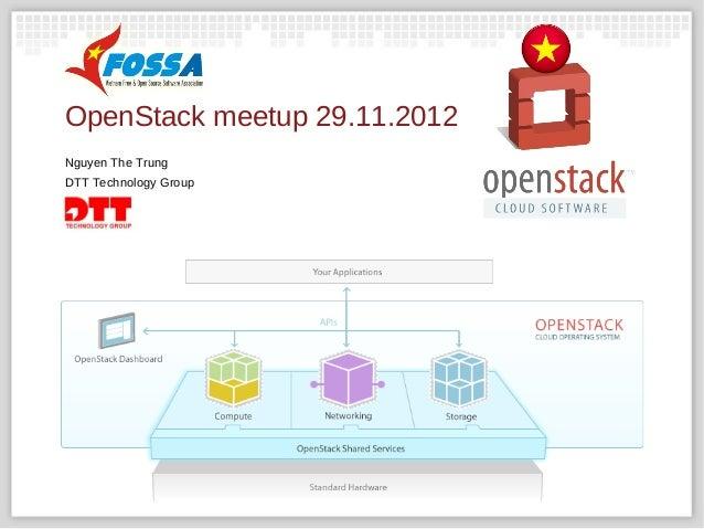 OpenStack meetup 29.11.2012Nguyen The TrungDTT Technology Group
