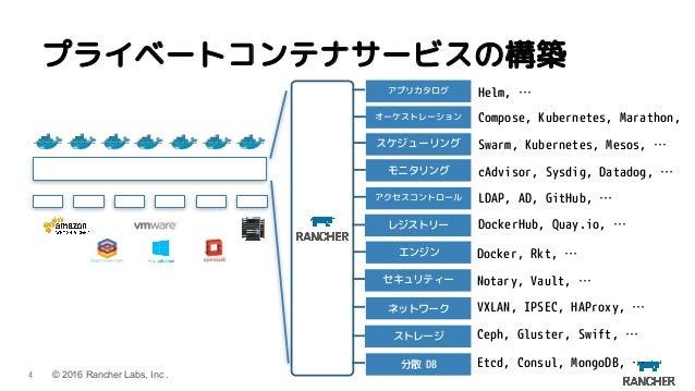 Rancher meetup tokyo 4 intro for Dockerhub consul