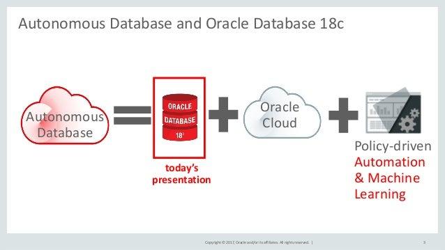 Meetup Oracle Database: 3 Analizar, Aconsejar, Automatizar… las nuevas funciones del DBA Slide 3