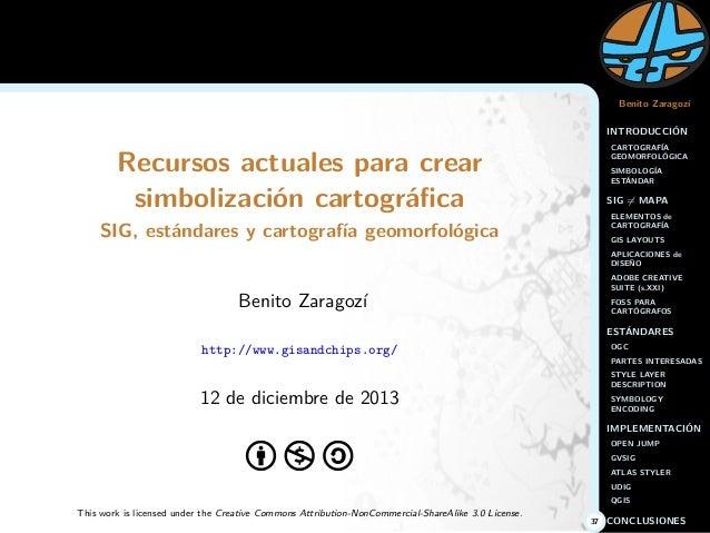 Benito Zaragozí INTRODUCCIÓN CARTOGRAFÍA GEOMORFOLÓGICA  Recursos actuales para crear simbolización cartográfica  SIMBOLOGÍ...