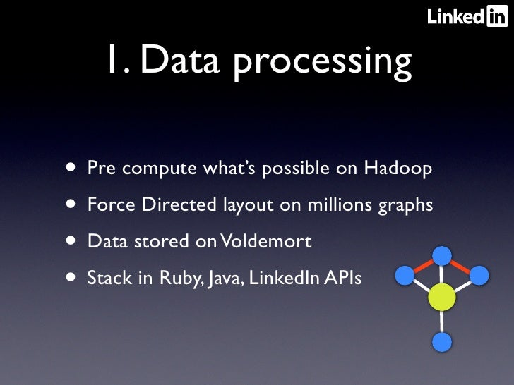1. Data processing• Pre compute what's possible on Hadoop• Force Directed layout on millions graphs• Data stored on Voldem...