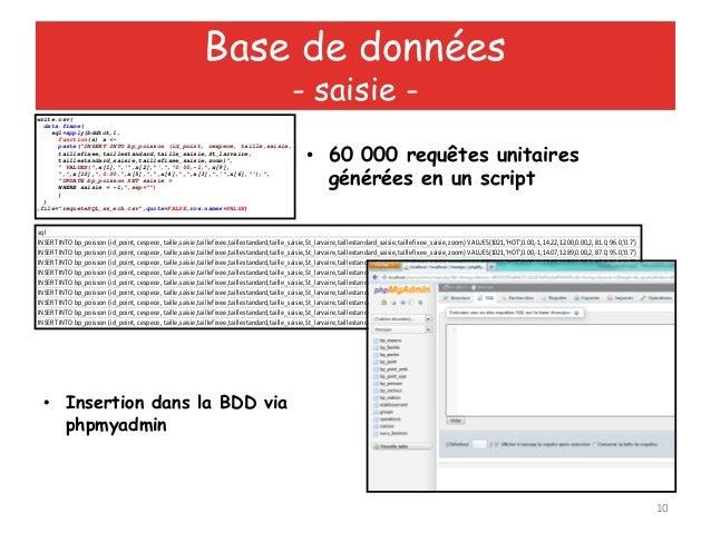 "10write.csv(data.frame(sql=apply(bddtot,1,function(x) x <-paste(""INSERT INTO bp_poisson (id_point, cespece, taille,saisie,..."