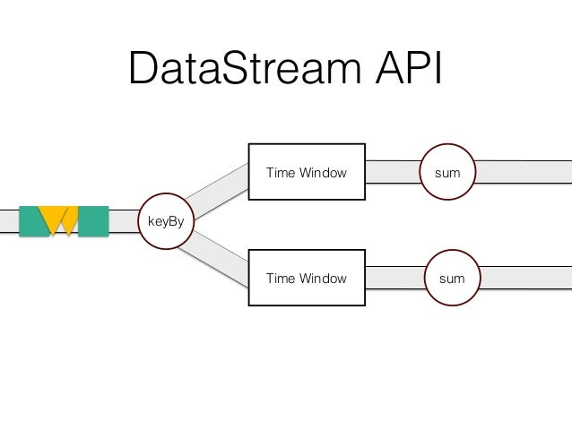 Streaming Data Flow with Apache Flink @ Paris Flink Meetup