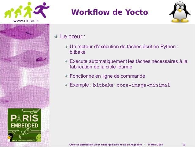 Créer sa distribution Linux embarqué avec Yocto ou Angström - 17 Mars 2015 33 www.ciose.fr Workflow de Yocto Le cœur : Un ...
