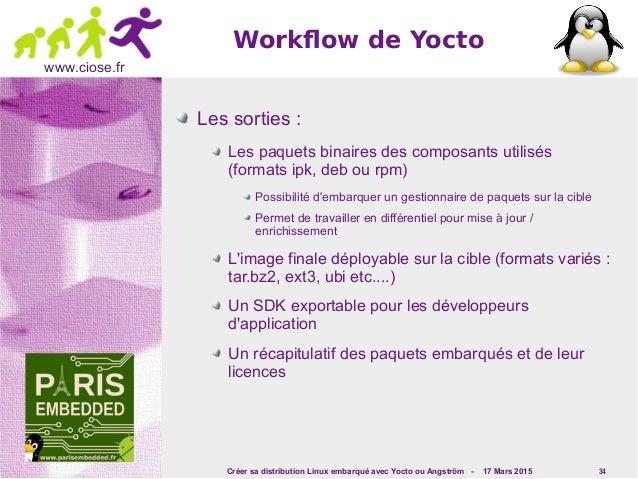 Créer sa distribution Linux embarqué avec Yocto ou Angström - 17 Mars 2015 34 www.ciose.fr Workflow de Yocto Les sorties :...