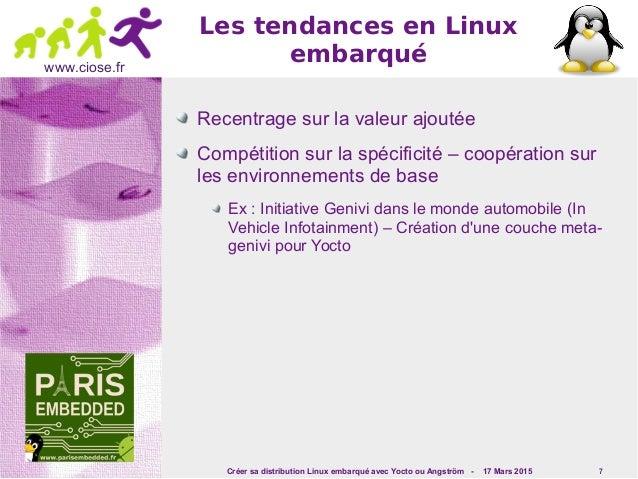 Créer sa distribution Linux embarqué avec Yocto ou Angström - 17 Mars 2015 7 www.ciose.fr Les tendances en Linux embarqué ...