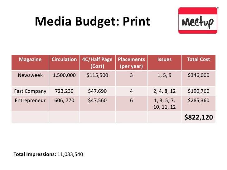 Media Budget: Print<br />Total Impressions: 11,033,540<br />