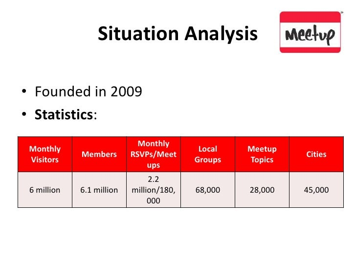 Situation Analysis<br />Founded in 2009<br />Statistics:<br />
