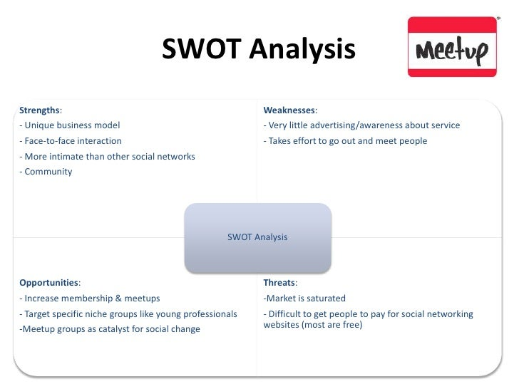 Swot analysis dating website