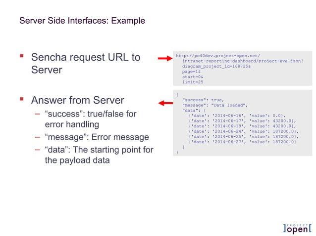 "Server Side Interfaces: Example  Sencha request URL to Server  Answer from Server – ""success"": true/false for error hand..."