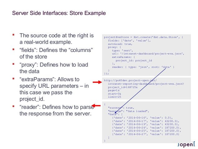 """Server Side Interfaces: Store Example  The source code at the right is a real-world example.  """"fields"""": Defines the """"col..."""
