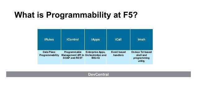 F5 Meetup presentation automation 2017