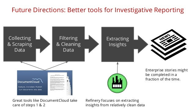 Future Directions: Better tools for Investigative Reporting  Collecting  & Scraping  Data  Refinery focuses on extracting ...