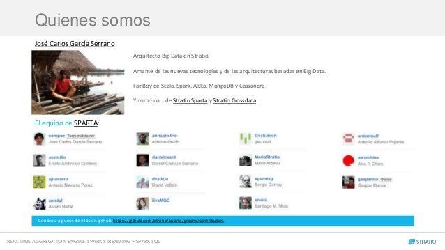 Meetup Real Time Aggregations  Spark Streaming + Spark Sql Slide 2