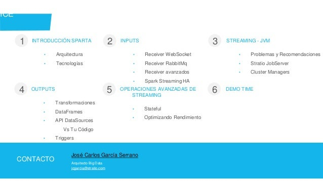 Meetup Real Time Aggregations  Spark Streaming + Spark Sql Slide 3
