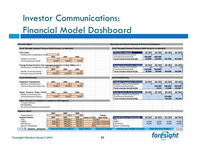 FInancial Modeling and Valuations for Startups: Telling your Story wi…