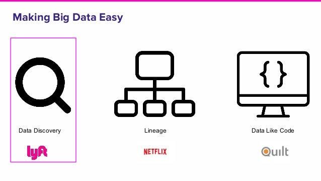 Making Big Data Easy Data Discovery Lineage Data Like Code