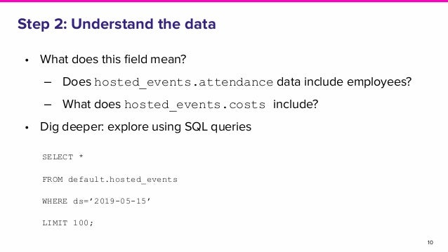 • What does this field mean? ‒ Does hosted_events.attendance data include employees? ‒ What does hosted_events.costs includ...