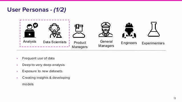 User Personas - (1/2) 13 Analysts Data Scientists General Managers ExperimentersEngineersProduct Managers • Frequent use o...