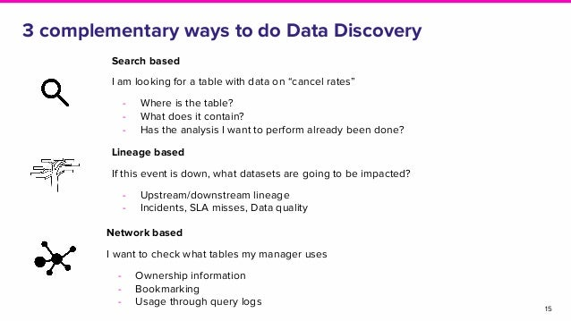 """3 complementary ways to do Data Discovery 15 Search based I am looking for a table with data on """"cancel rates"""" - Where is ..."""