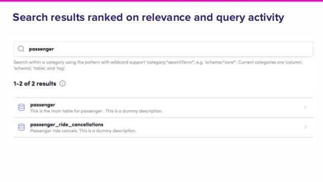 Search results ranked on relevance and query activity