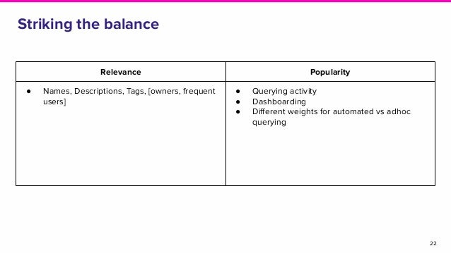 Striking the balance 22 Relevance Popularity ● Names, Descriptions, Tags, [owners, frequent users] ● Querying activity ● D...