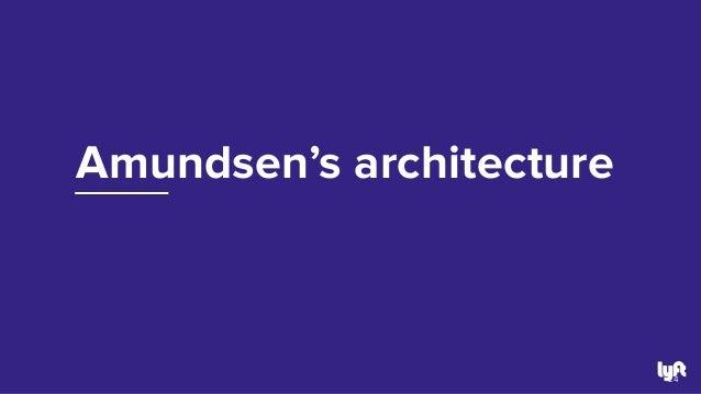Amundsen's architecture 24
