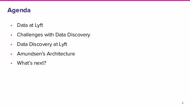 Agenda • Data at Lyft • Challenges with Data Discovery • Data Discovery at Lyft • Amundsen's Architecture • What's next? 3