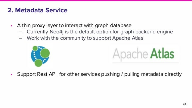 32 2. Metadata Service • A thin proxy layer to interact with graph database ‒ Currently Neo4j is the default option for gr...
