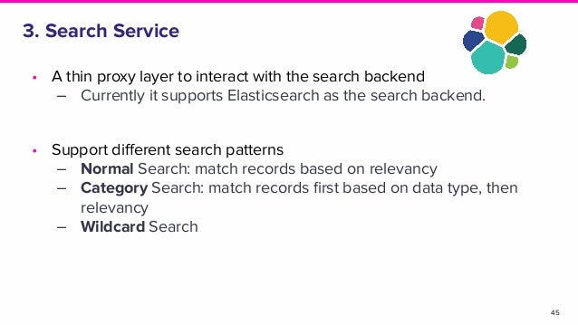 3. Search Service • A thin proxy layer to interact with the search backend ‒ Currently it supports Elasticsearch as the se...