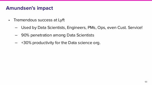 Amundsen's impact • Tremendous success at Lyft ‒ Used by Data Scientists, Engineers, PMs, Ops, even Cust. Service! ‒ 90% p...
