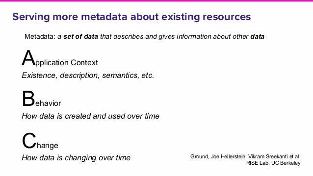 Serving more metadata about existing resources Application Context Existence, description, semantics, etc. Behavior How da...