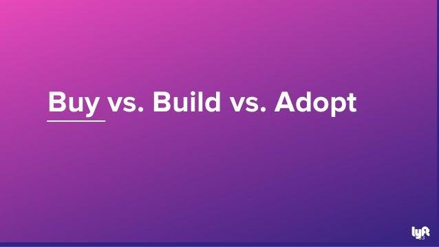 Buy vs. Build vs. Adopt 63