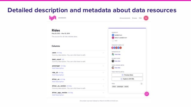 Detailed description and metadata about data resources