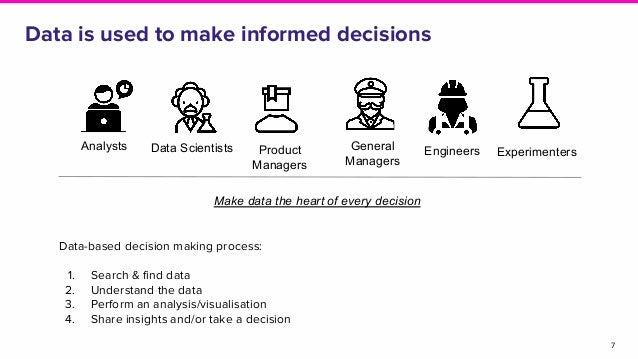 Data is used to make informed decisions 7 Analysts Data Scientists General Managers Engineers ExperimentersProduct Manager...