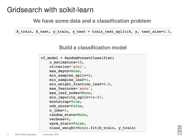 Scikit learn hyperparameter optimization algorithms