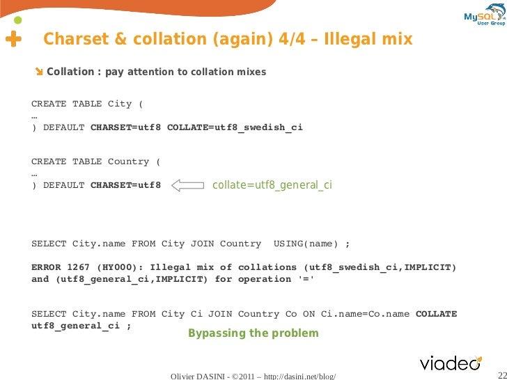 Charset ...  sc 1 st  SlideShare & Case Study: MySQL migration from latin1 to UTF-8