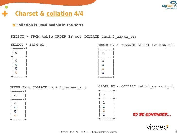 mysql case study This is for good reason: mysql provides a solid relational database that enables  companies to build systems that perform well in many use cases yet, even its.