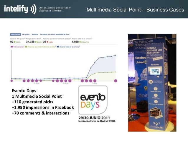 Evento Days 1 Mul:media Social Point  +110 generated picks +1.950 impressions in Facebook +70...