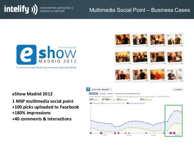 eShow Madrid 2012 1 MSP mul:media social point +100 picks uploaded to Facebook +180% impressio...