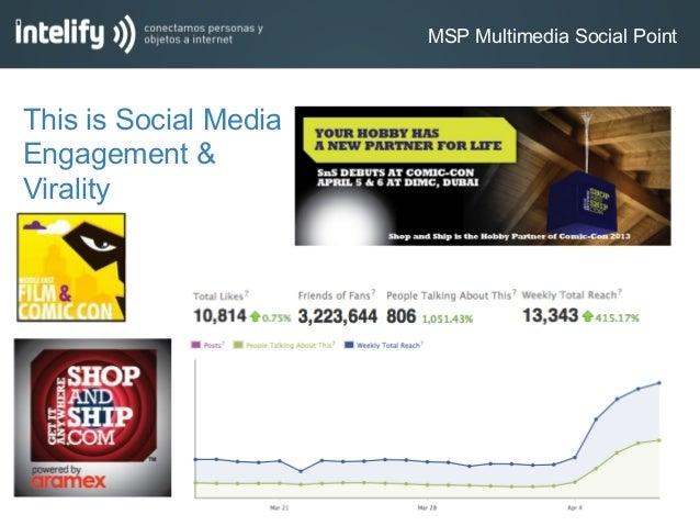 MSP Multimedia Social PointThis is Social MediaEngagement &Virality