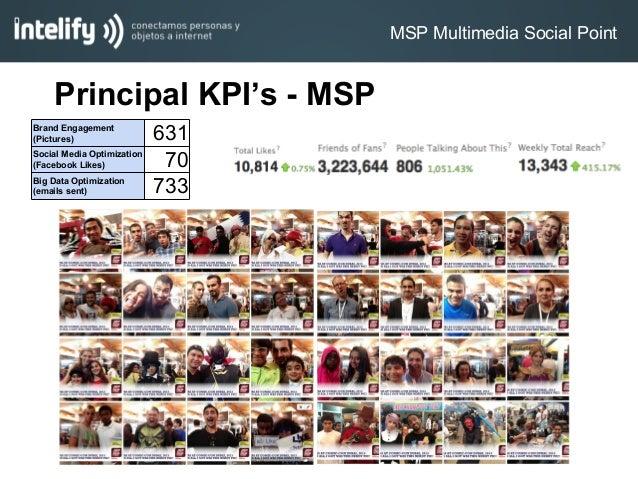 Principal KPI's - MSPBrand Engagement(Pictures) 631Social Media Optimization(Facebook Likes) 70Big Data Optimization(email...