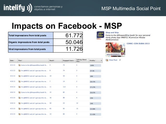 Impacts on Facebook - MSPTotal Impressions from total posts 61.772Organic impressions from total posts 50.046Viral impress...