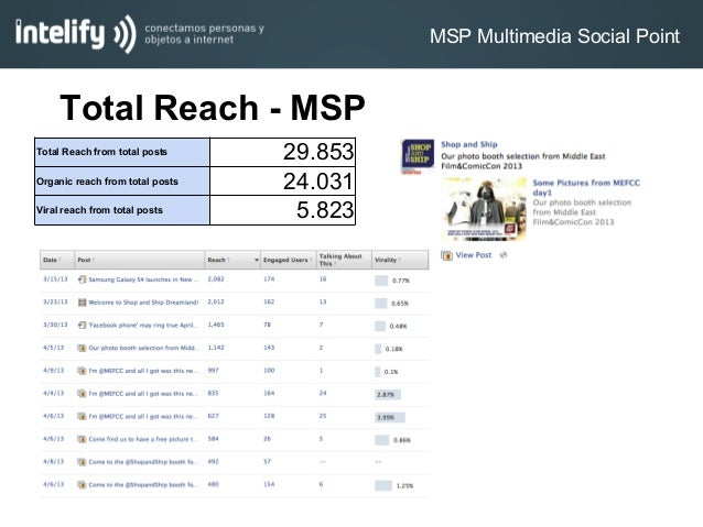 Total Reach - MSPTotal Reach from total posts 29.853Organic reach from total posts 24.031Viral reach from total posts 5.82...