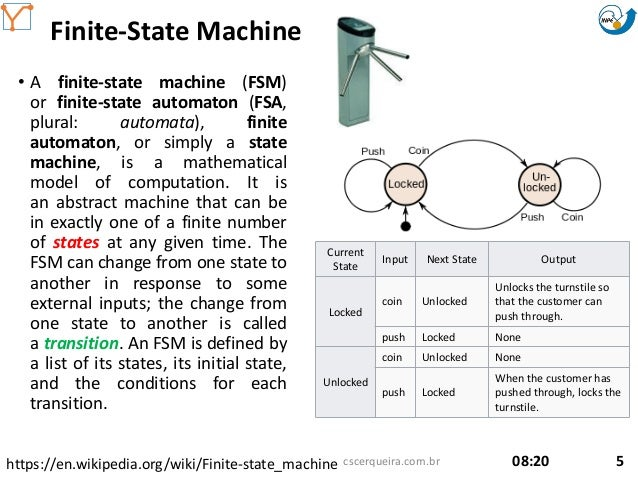 Using finite state machines from concept to realization ccuart Choice Image