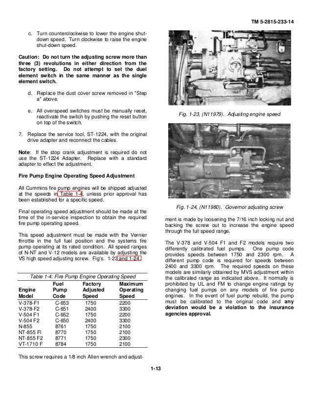 Work Shop Manaul CUMMINS MODEL NTA 855 L4