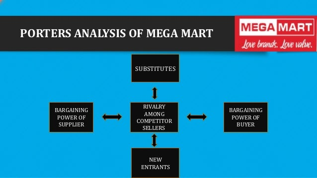 megamart retail study Consumer non durable sectors in the retail outlets in the city of indore, india  the study is based on the primary data collected from vishal mega mart and big.