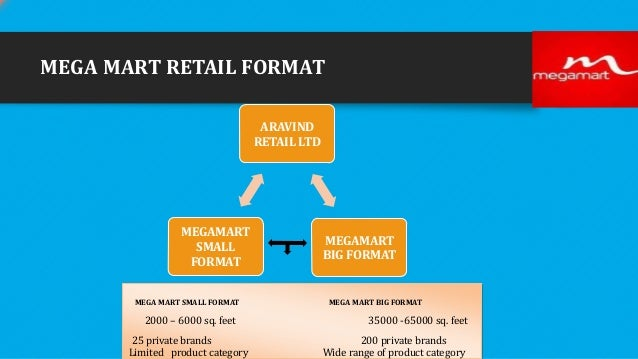 Types of Retail Outlets