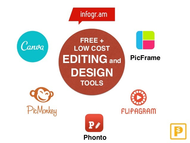 FREE +  LOW COST EDITING and DESIGN TOOLS PicFrame Phonto
